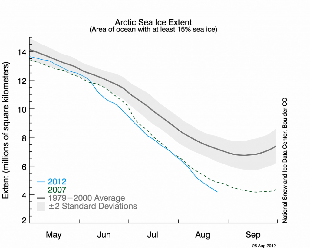 August 26, 2012 ice record