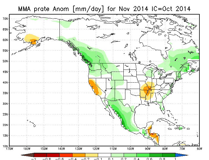 November 2014 IMAE Forecast generated Oct