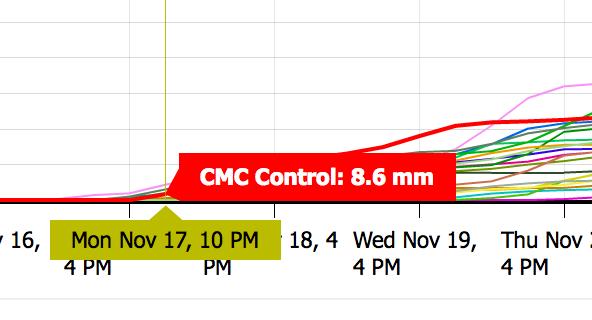 The CMC also shows plenty of precipitation.