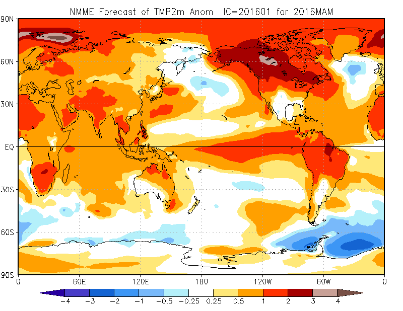 Spring (March, April, May) Temperatures current month forecast
